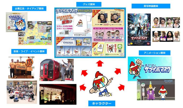 sabuibo_tenkai.jpg